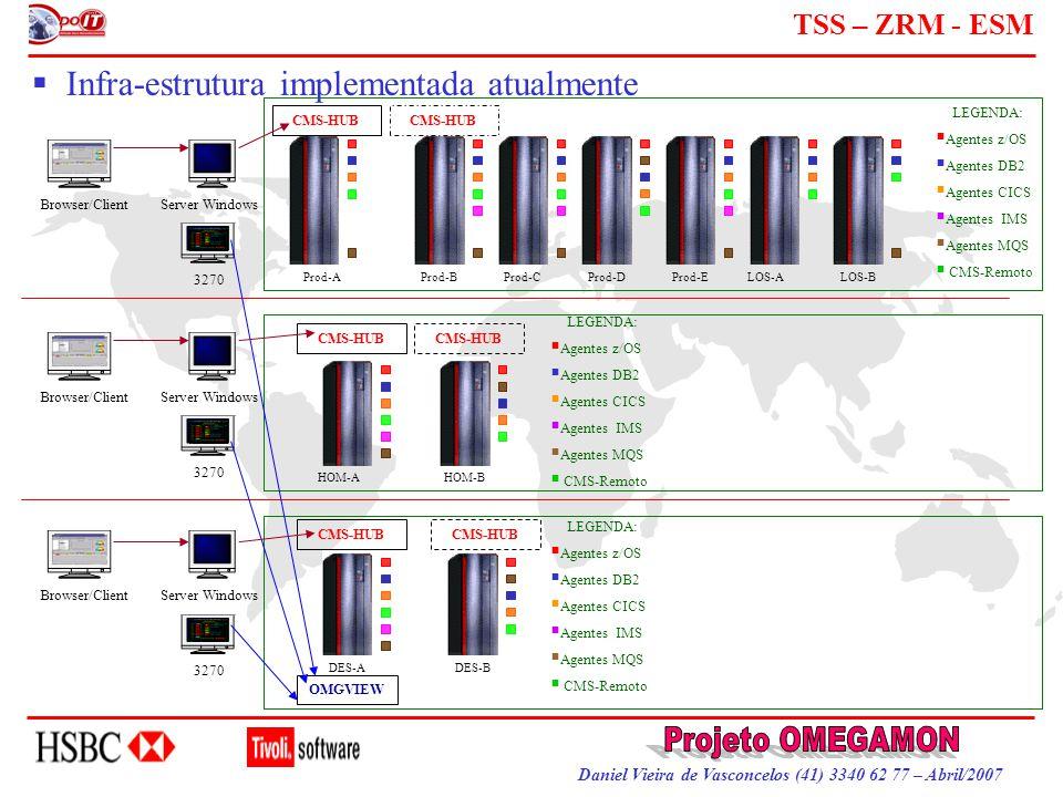 Infra-estrutura implementada atualmente