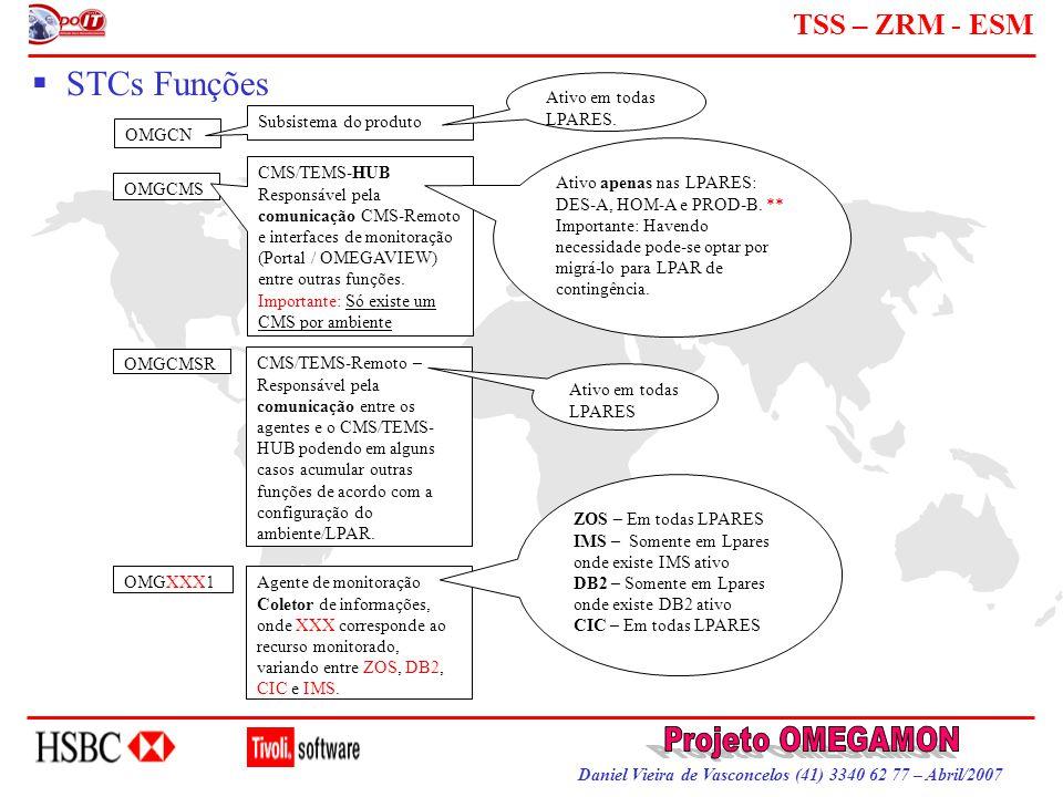 STCs Funções Ativo em todas LPARES. Subsistema do produto OMGCN