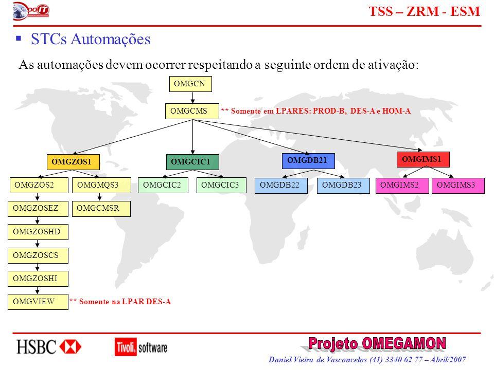 STCs Automações As automações devem ocorrer respeitando a seguinte ordem de ativação: OMGCN. OMGCMS.