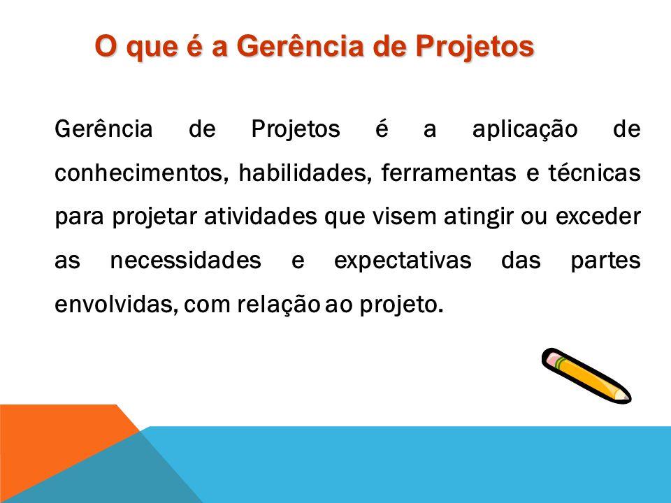 O que é a Gerência de Projetos