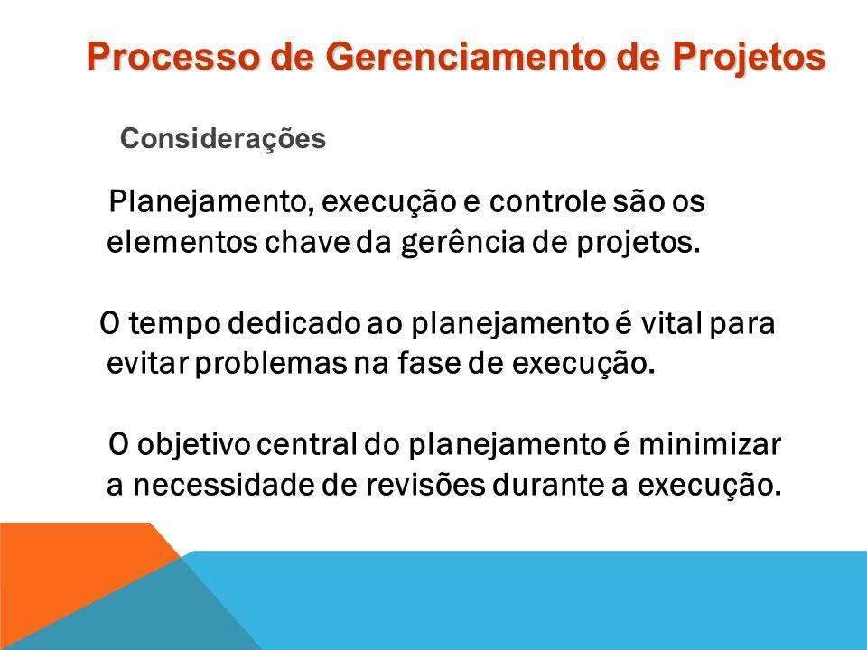 Processo de Gerenciamento de Projetos