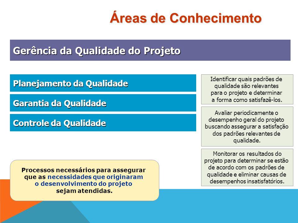 Áreas de Conhecimento Gerência da Qualidade do Projeto