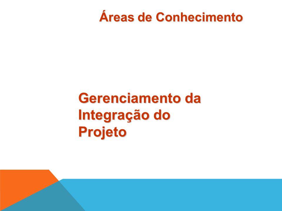 Gerenciamento da Integração do Projeto