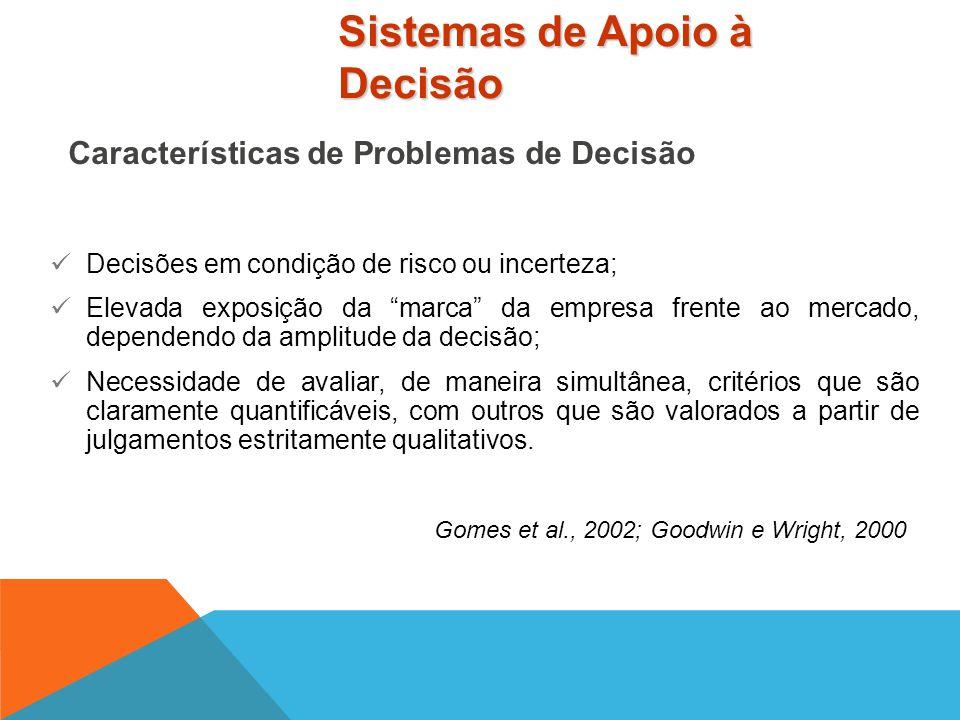Características de Problemas de Decisão