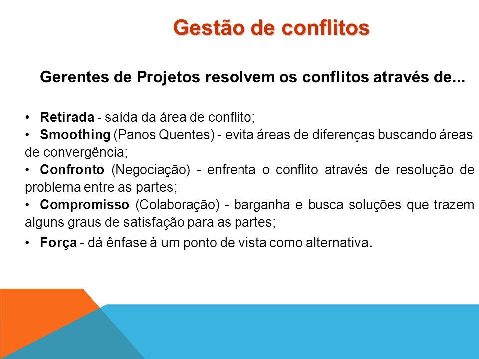 Gestão de conflitos Gerentes de Projetos resolvem os conflitos através de... Retirada - saída da área de conflito;