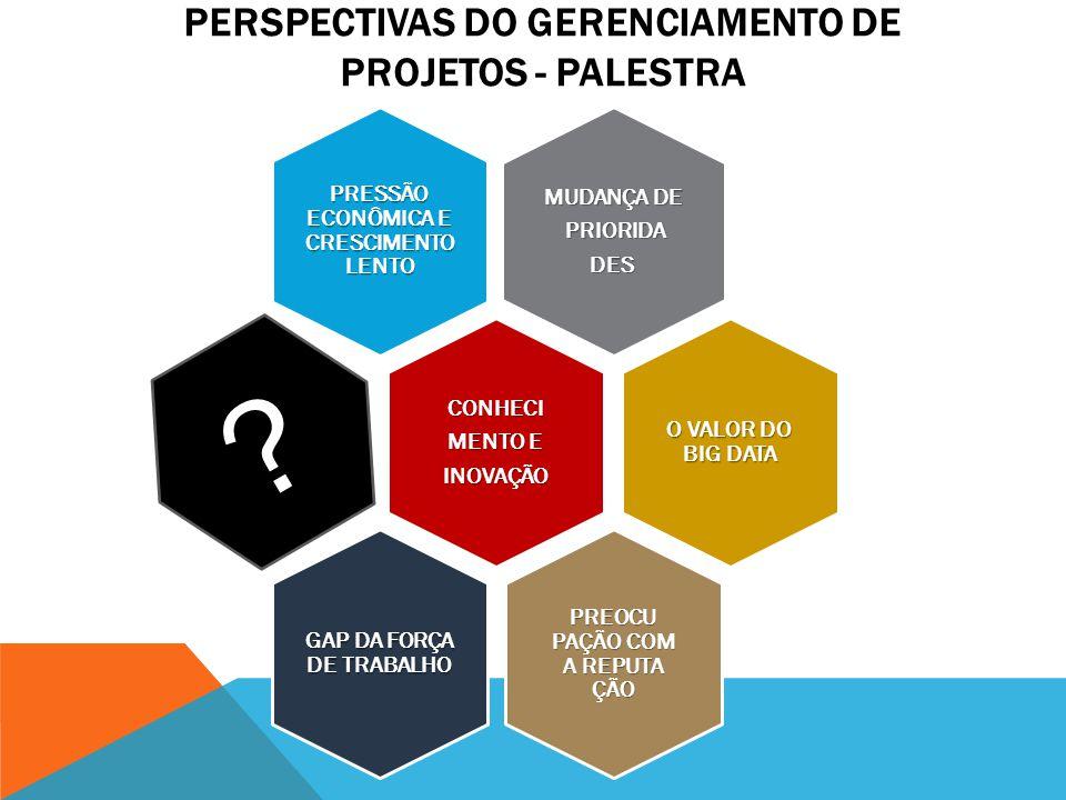 PERSPECTIVAS DO GERENCIAMENTO DE PROJETOS - PALESTRA