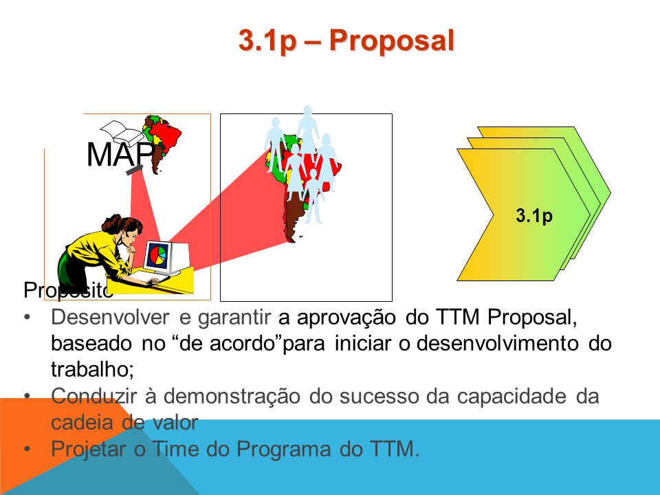 MAP 3.1p – Proposal Propósito