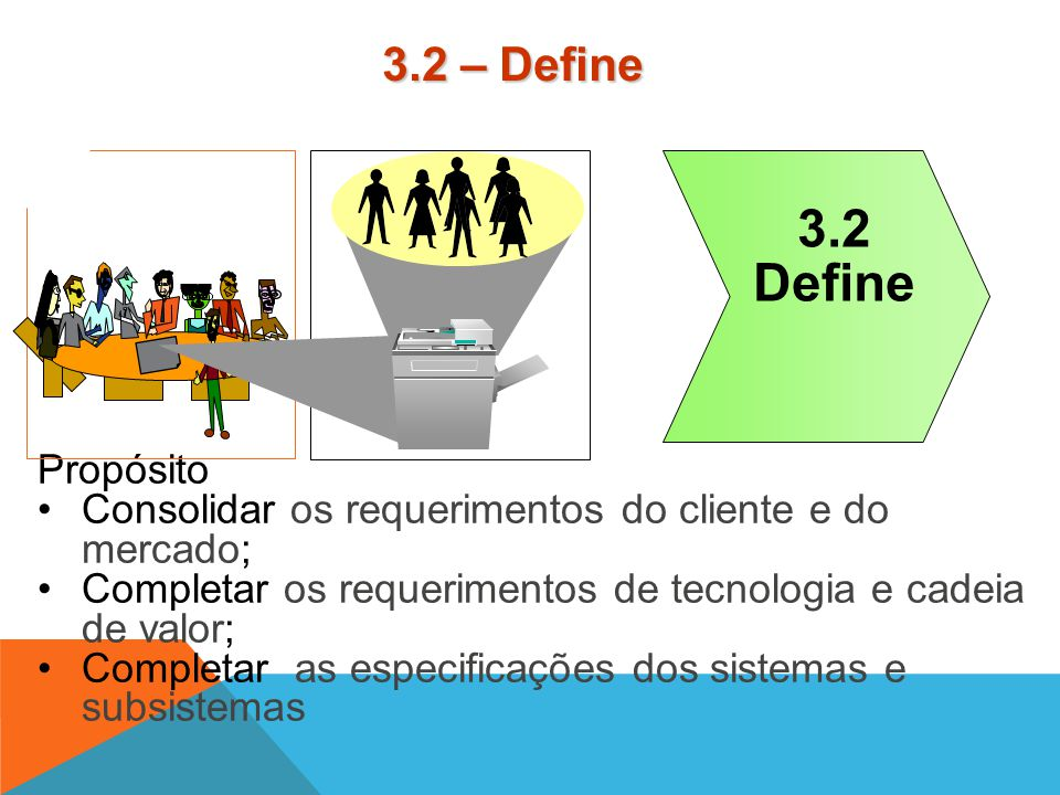 3.2 Define 7 3.2 – Define Propósito