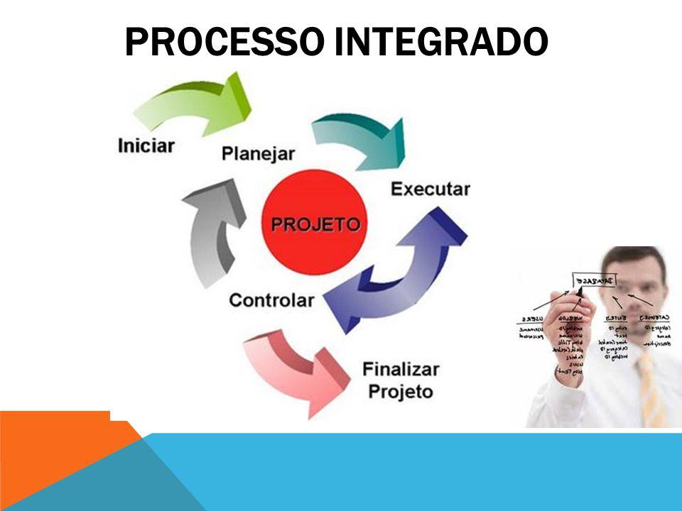 PROCESSO INTEGRADO