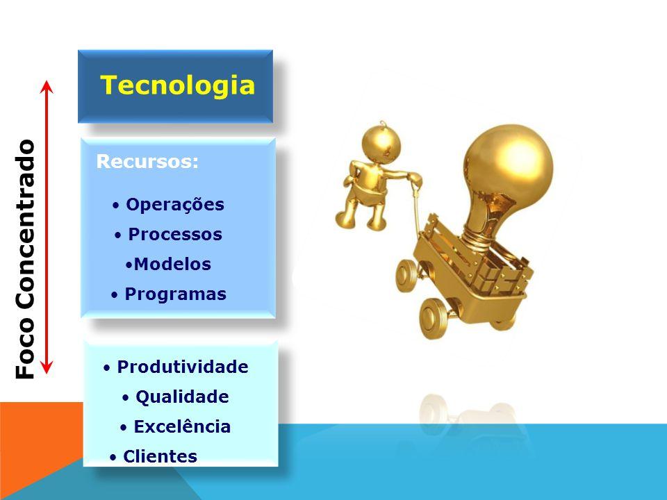 Tecnologia Foco Concentrado Recursos: Operações Processos Modelos