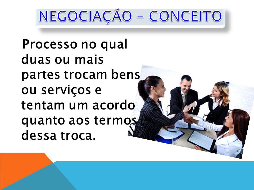 NEGOCIAÇÃO - CONCEITO Processo no qual duas ou mais partes trocam bens ou serviços e tentam um acordo quanto aos termos dessa troca.
