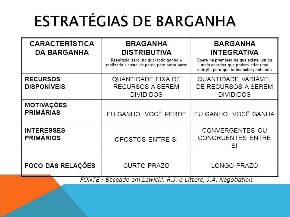ESTRATÉGIAS DE BARGANHA