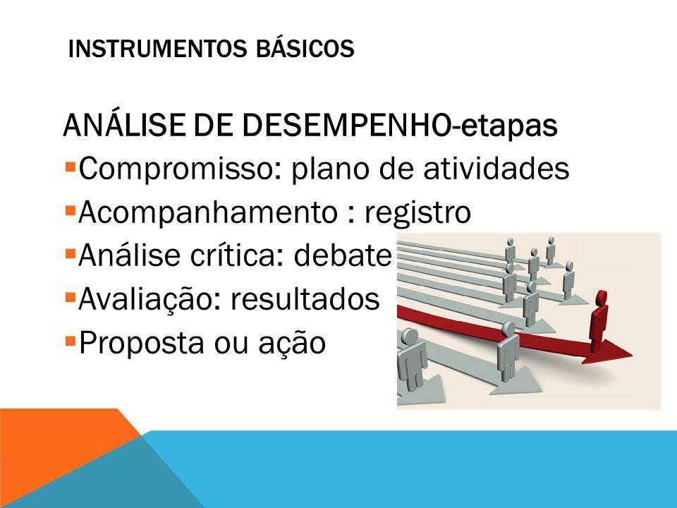 ANÁLISE DE DESEMPENHO-etapas Compromisso: plano de atividades