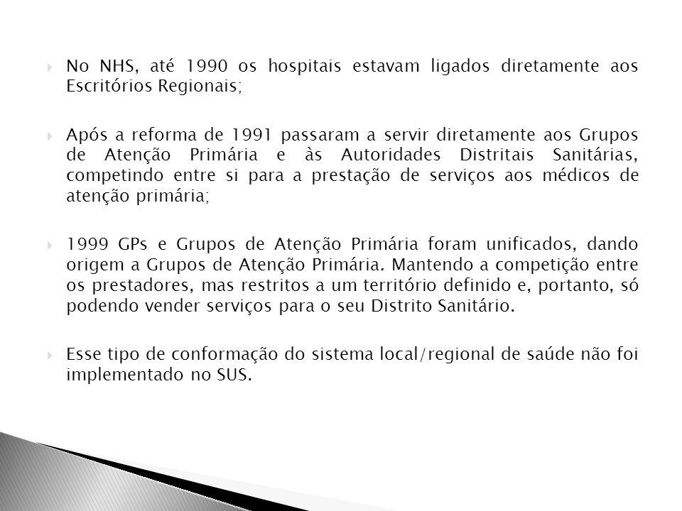 No NHS, até 1990 os hospitais estavam ligados diretamente aos Escritórios Regionais;