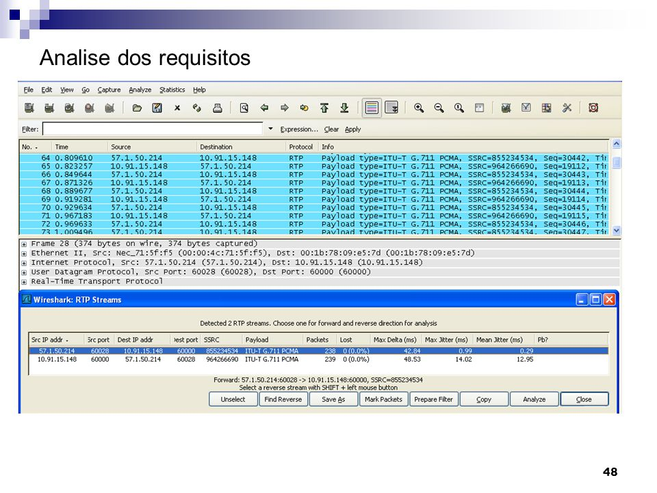 Analise dos requisitos