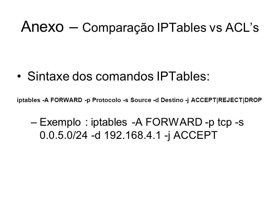 Anexo – Comparação IPTables vs ACL's