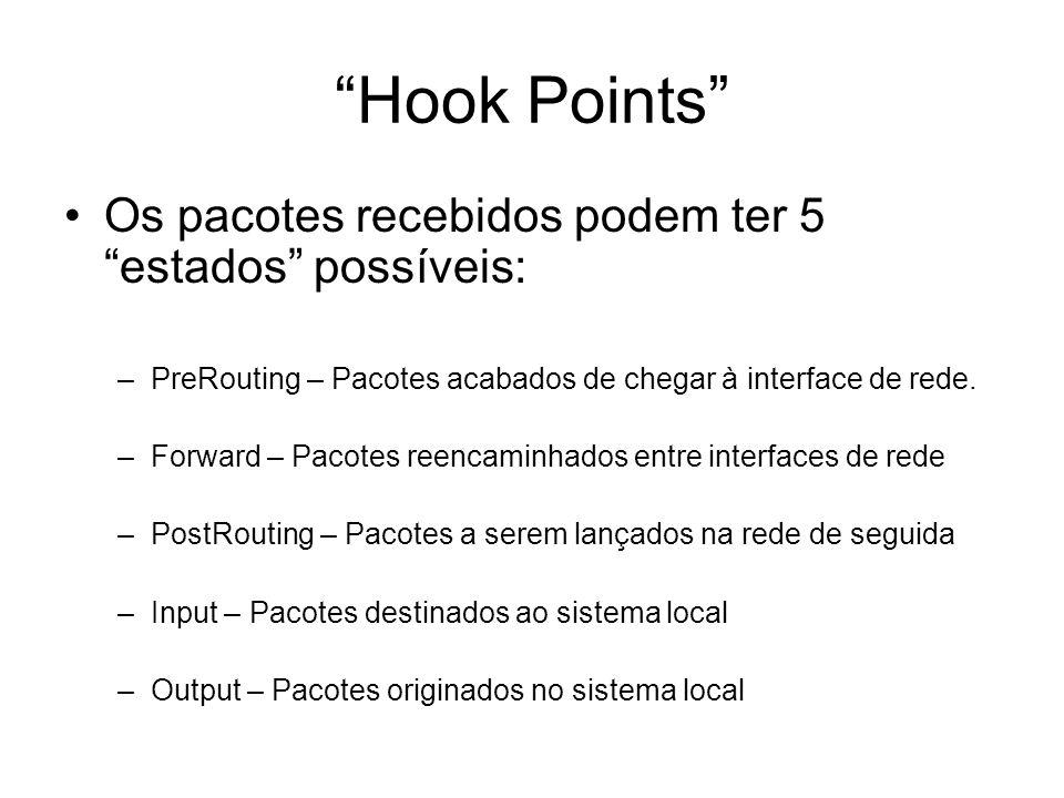 Hook Points Os pacotes recebidos podem ter 5 estados possíveis: