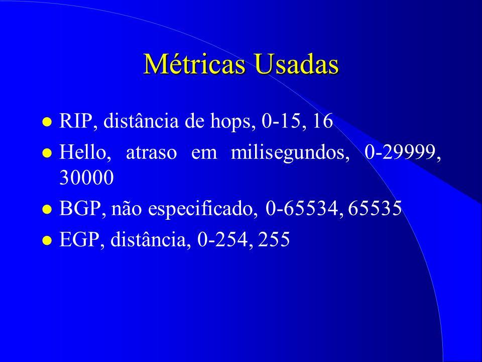 Métricas Usadas RIP, distância de hops, 0-15, 16