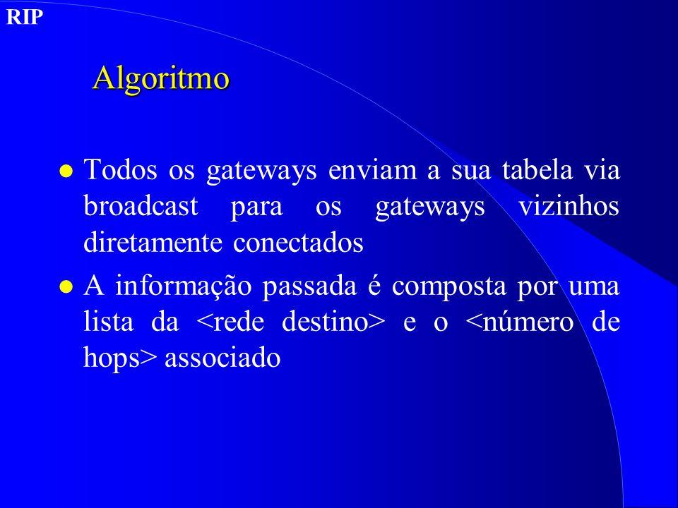 RIP Algoritmo. Todos os gateways enviam a sua tabela via broadcast para os gateways vizinhos diretamente conectados.