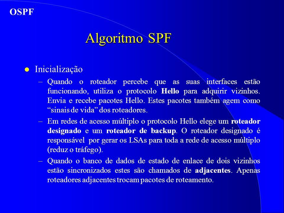 Algoritmo SPF OSPF Inicialização