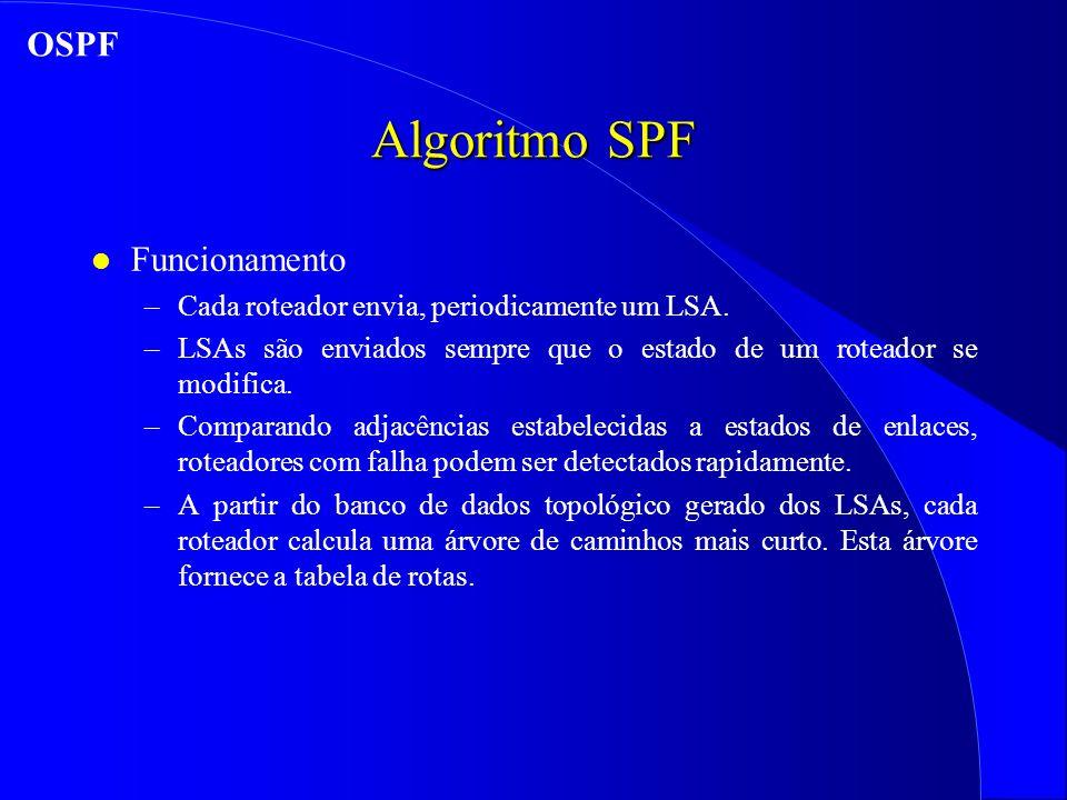 Algoritmo SPF OSPF Funcionamento