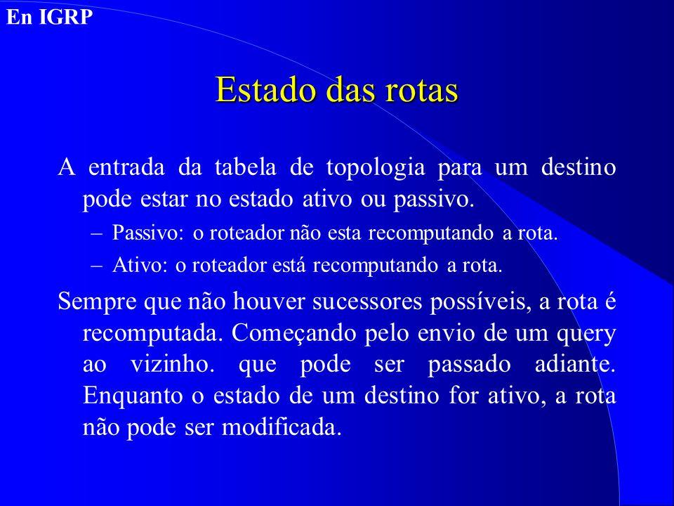 En IGRP Estado das rotas. A entrada da tabela de topologia para um destino pode estar no estado ativo ou passivo.