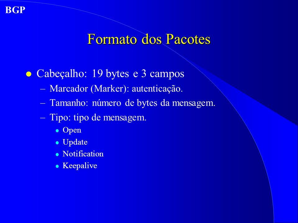 Formato dos Pacotes Cabeçalho: 19 bytes e 3 campos BGP