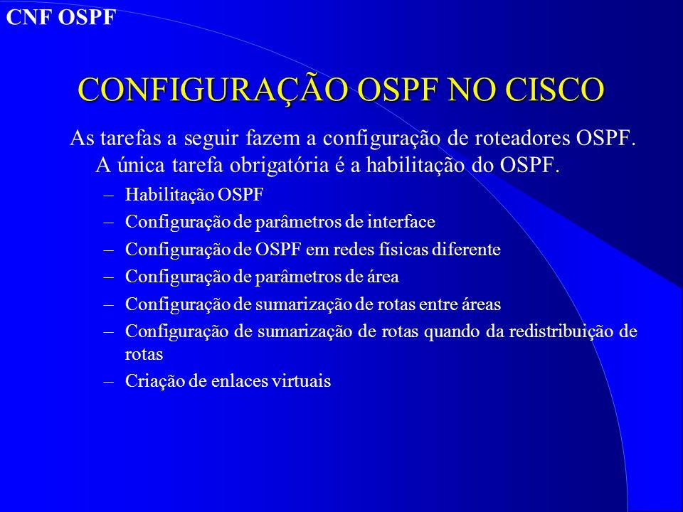 CONFIGURAÇÃO OSPF NO CISCO