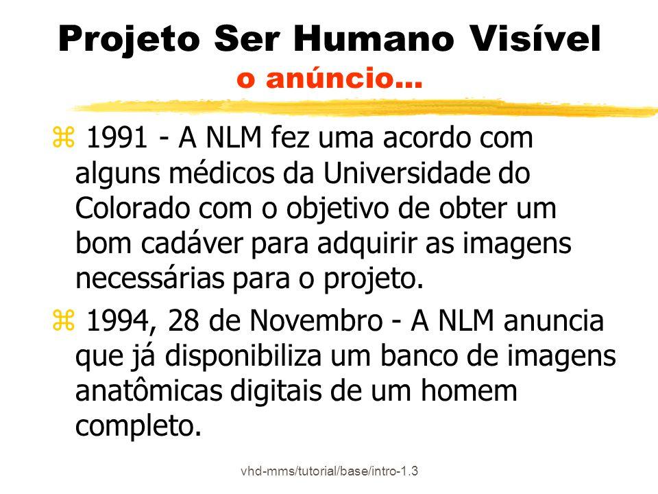 Projeto Ser Humano Visível o anúncio...