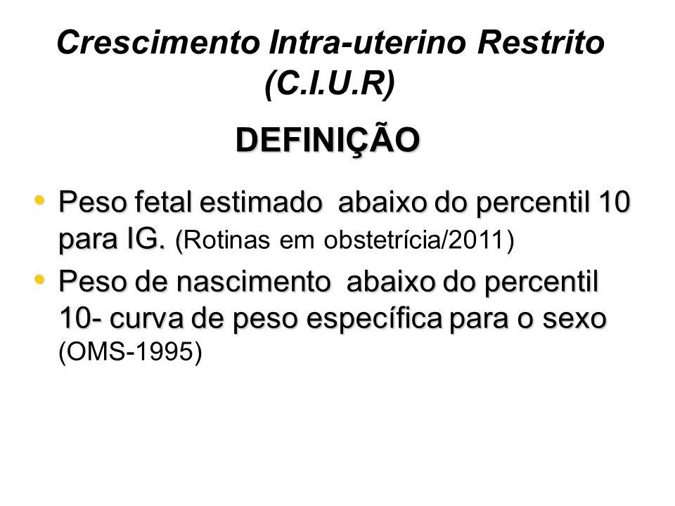 Crescimento Intra-uterino Restrito (C.I.U.R)