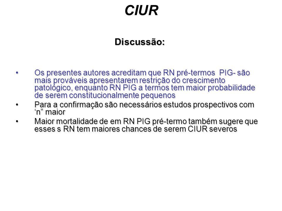 CIUR Discussão: