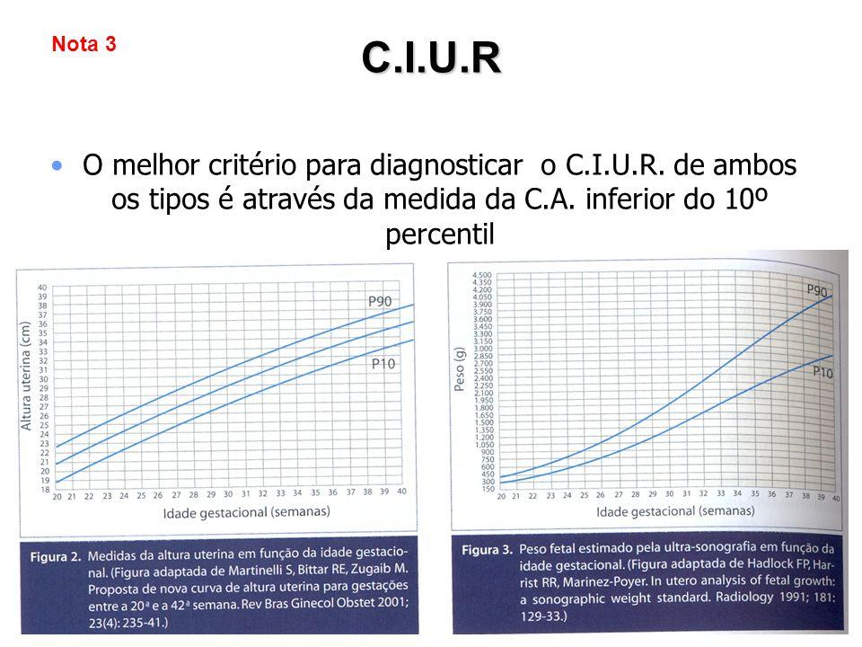 Nota 3 C.I.U.R. O melhor critério para diagnosticar o C.I.U.R. de ambos os tipos é através da medida da C.A. inferior do 10º percentil.