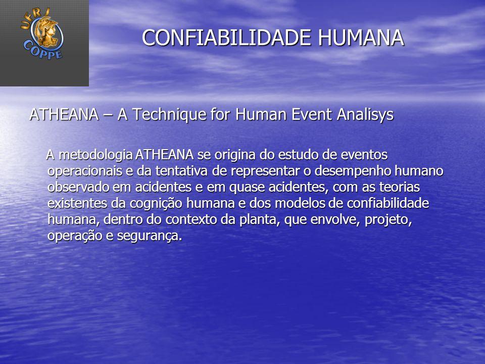 CONFIABILIDADE HUMANA