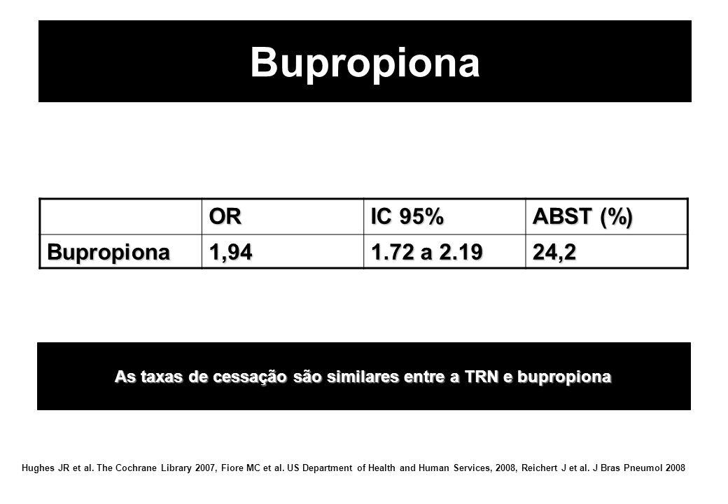 As taxas de cessação são similares entre a TRN e bupropiona