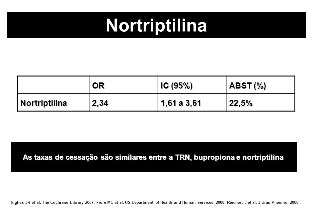 Nortriptilina OR IC (95%) ABST (%) Nortriptilina 2,34 1,61 a 3,61