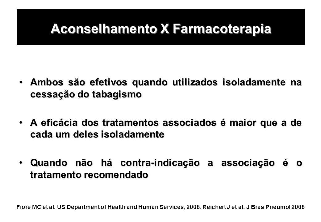 Aconselhamento X Farmacoterapia