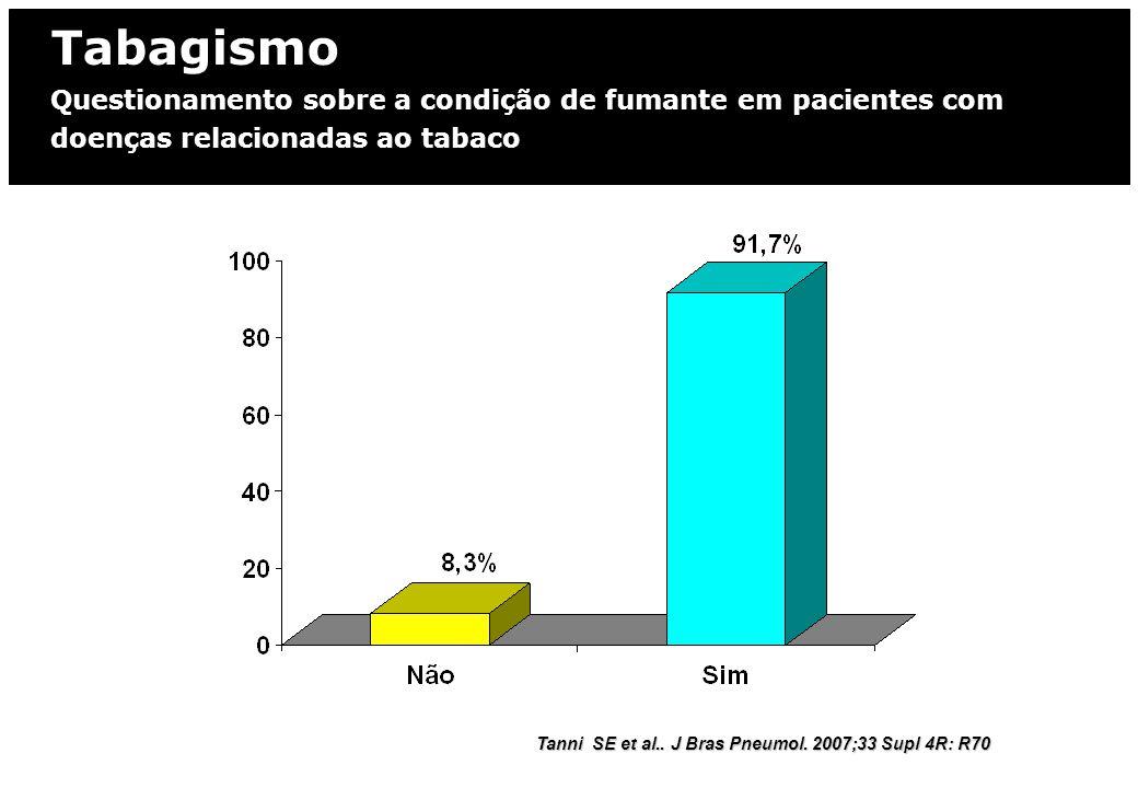 Tabagismo Questionamento sobre a condição de fumante em pacientes com doenças relacionadas ao tabaco.