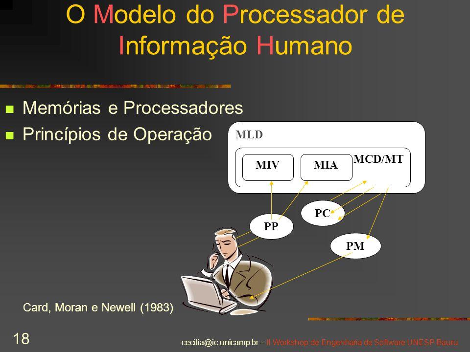 O Modelo do Processador de Informação Humano