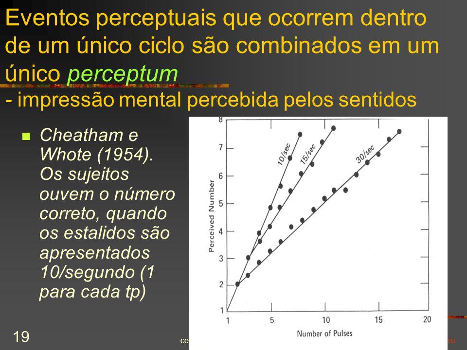Eventos perceptuais que ocorrem dentro de um único ciclo são combinados em um único perceptum - impressão mental percebida pelos sentidos