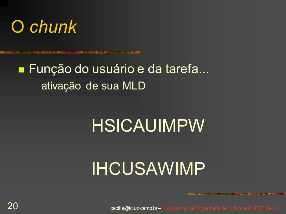 O chunk Função do usuário e da tarefa... HSICAUIMPW IHCUSAWIMP