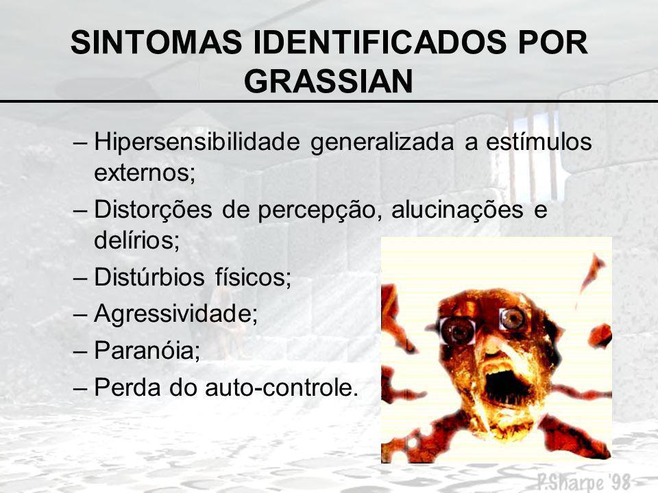 SINTOMAS IDENTIFICADOS POR GRASSIAN