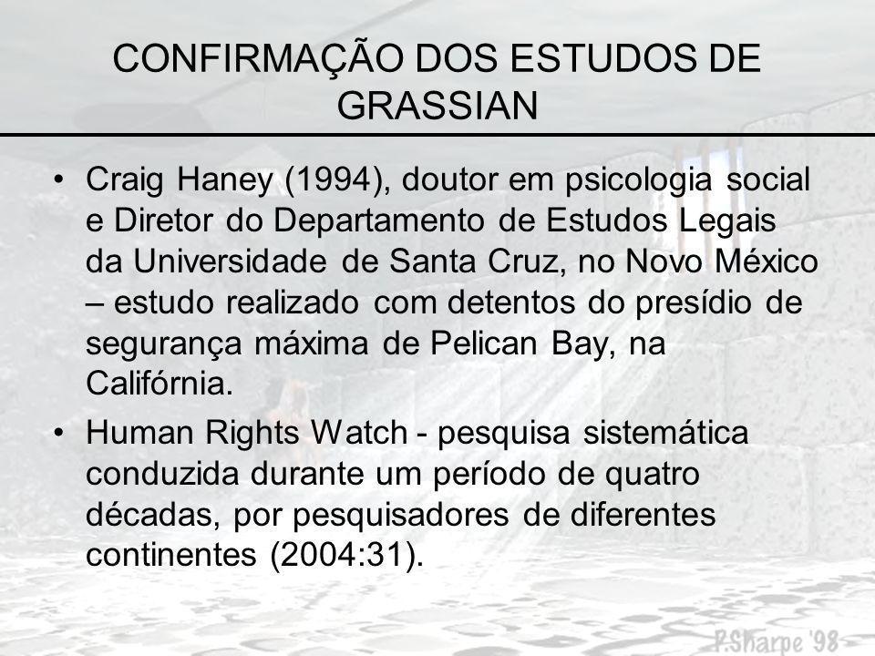 CONFIRMAÇÃO DOS ESTUDOS DE GRASSIAN