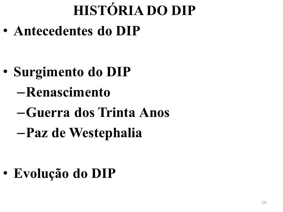 HISTÓRIA DO DIP Antecedentes do DIP. Surgimento do DIP. Renascimento. Guerra dos Trinta Anos. Paz de Westephalia.