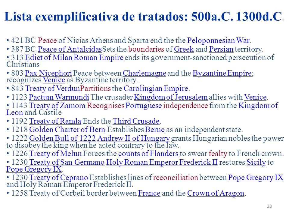 Lista exemplificativa de tratados: 500a.C. 1300d.C.