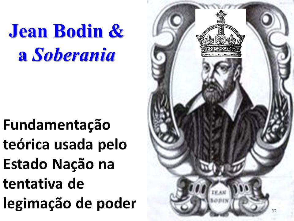 Jean Bodin & a Soberania
