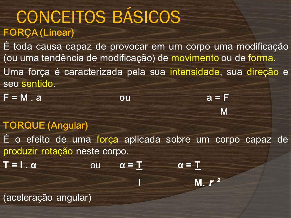 CONCEITOS BÁSICOS FORÇA (Linear)