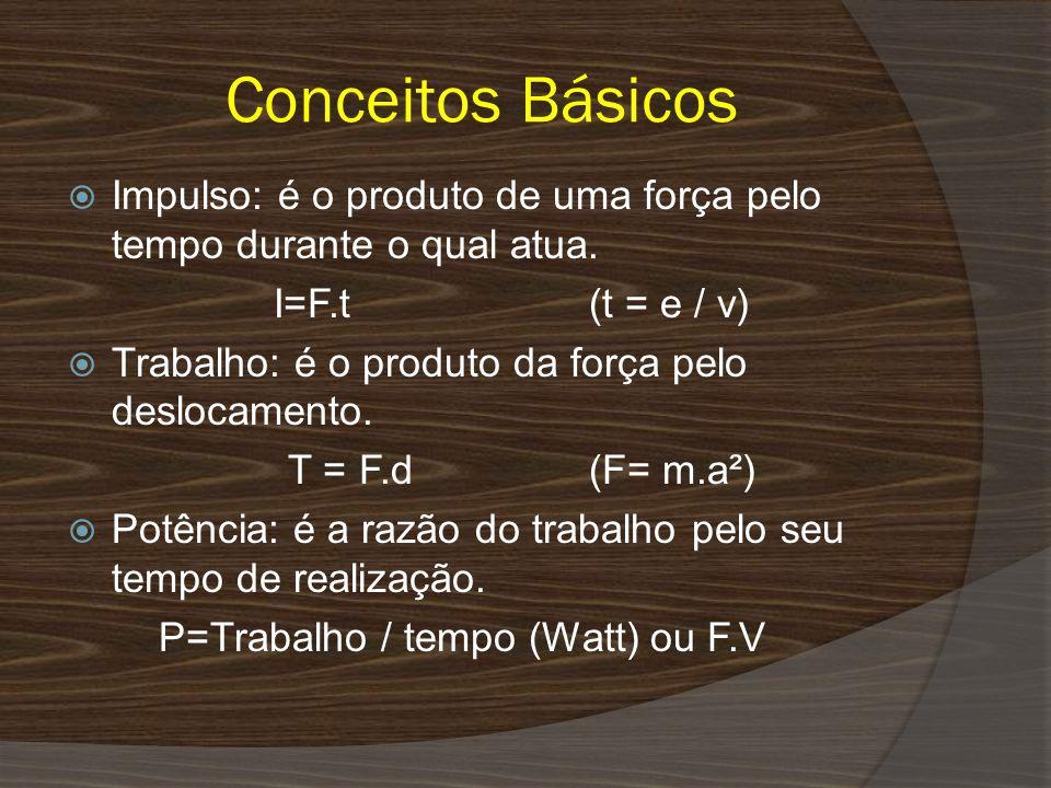 Conceitos Básicos Impulso: é o produto de uma força pelo tempo durante o qual atua. I=F.t (t = e / v)