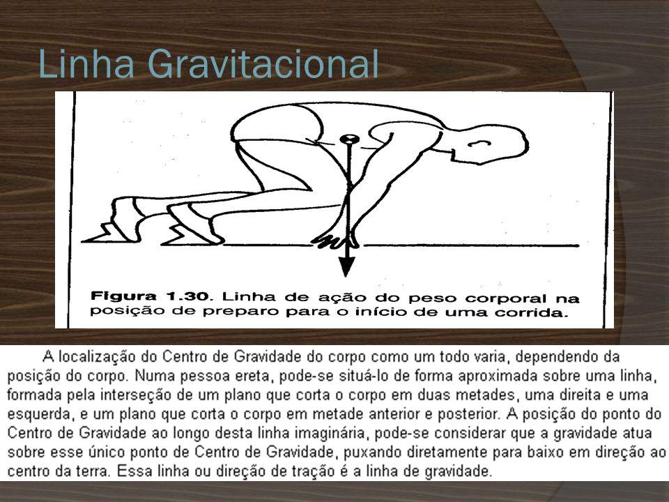 Linha Gravitacional