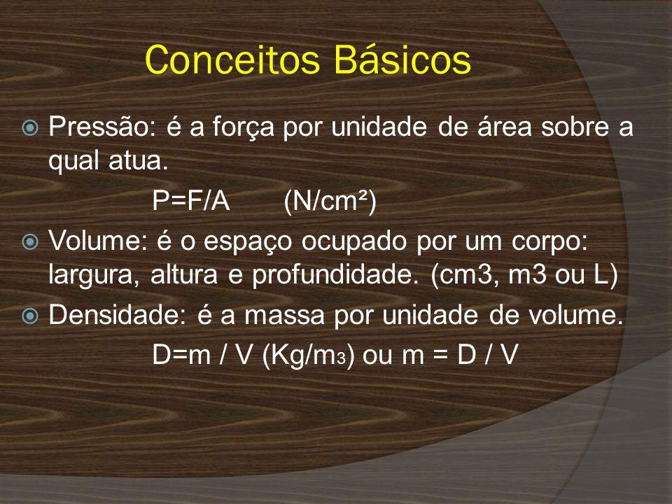Conceitos Básicos Pressão: é a força por unidade de área sobre a qual atua. P=F/A (N/cm²)