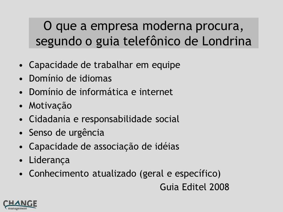 O que a empresa moderna procura, segundo o guia telefônico de Londrina